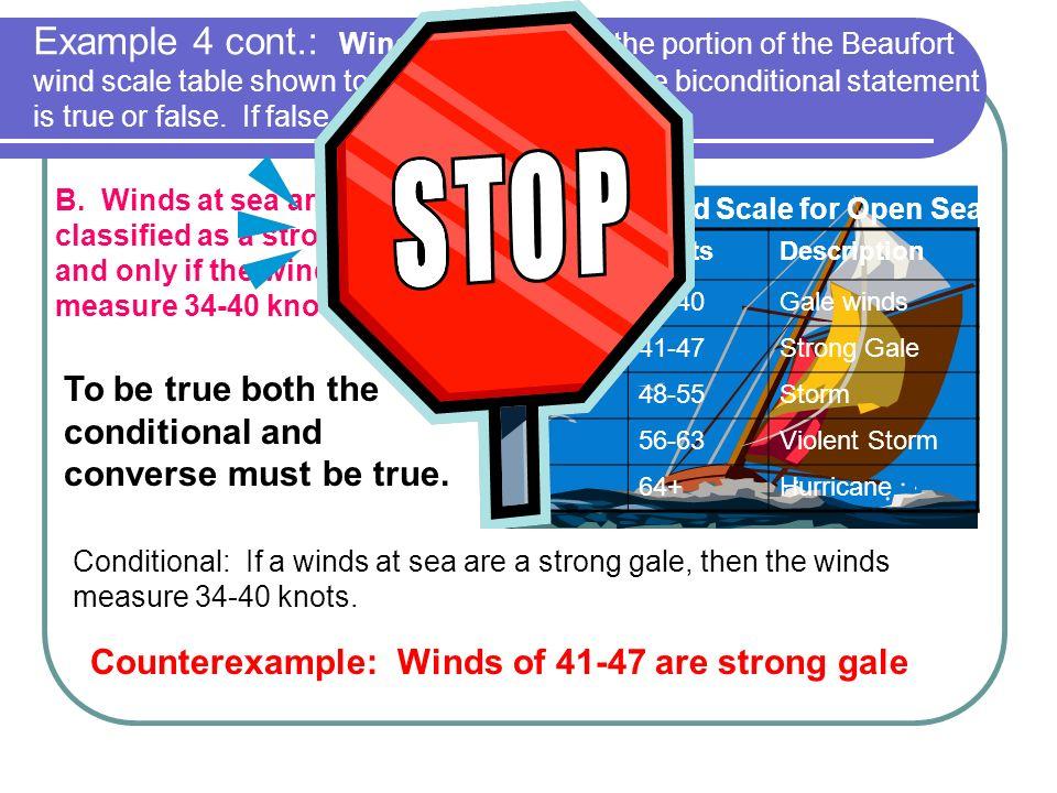 Beaufort Wind Scale for Open Sea