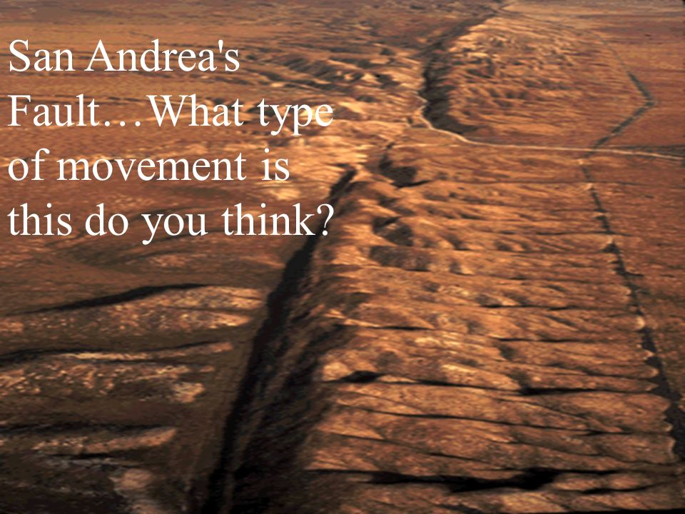 San Andrea s Fault…What type of movement is this do you think