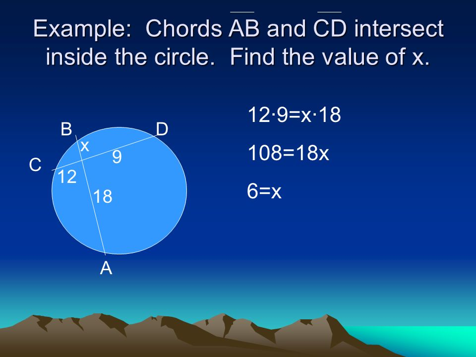 Example: Chords AB and CD intersect inside the circle