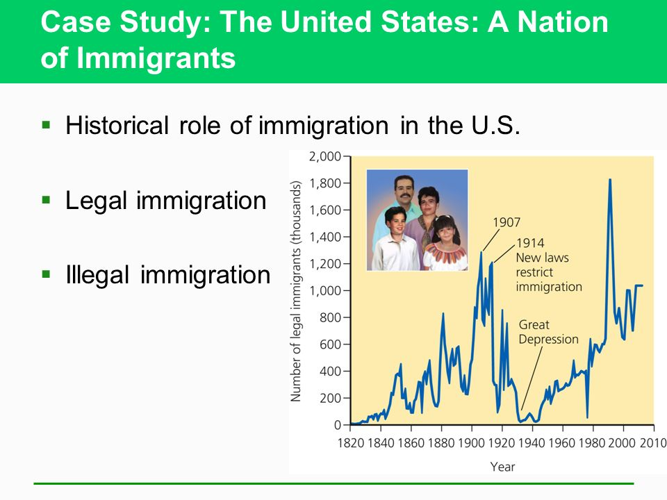 an analysis of the nation of immigrants pro immigration Get the a nation of immigrants at microsoft store and compare products with the as continued debates on immigration engulf the nation surface pro xbox.
