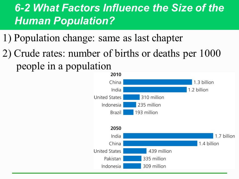 how can a demographic factor impact How do demographic factors affect businesses  income is one demographic variable that can affect businesses  extremely useful and has greatest impact over any .