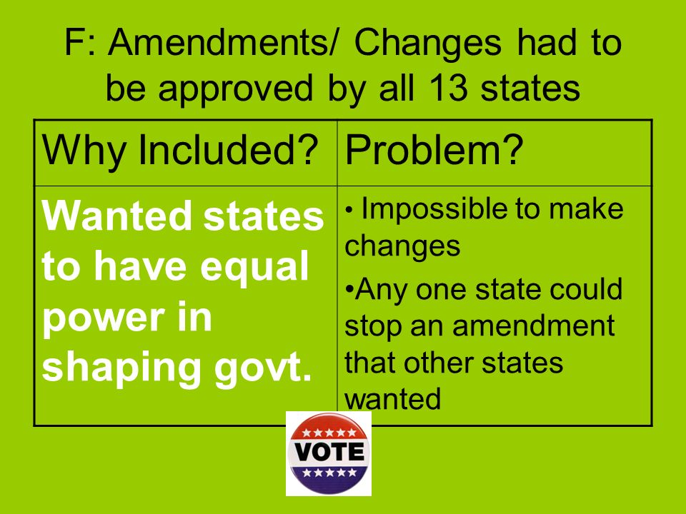 F: Amendments/ Changes had to be approved by all 13 states
