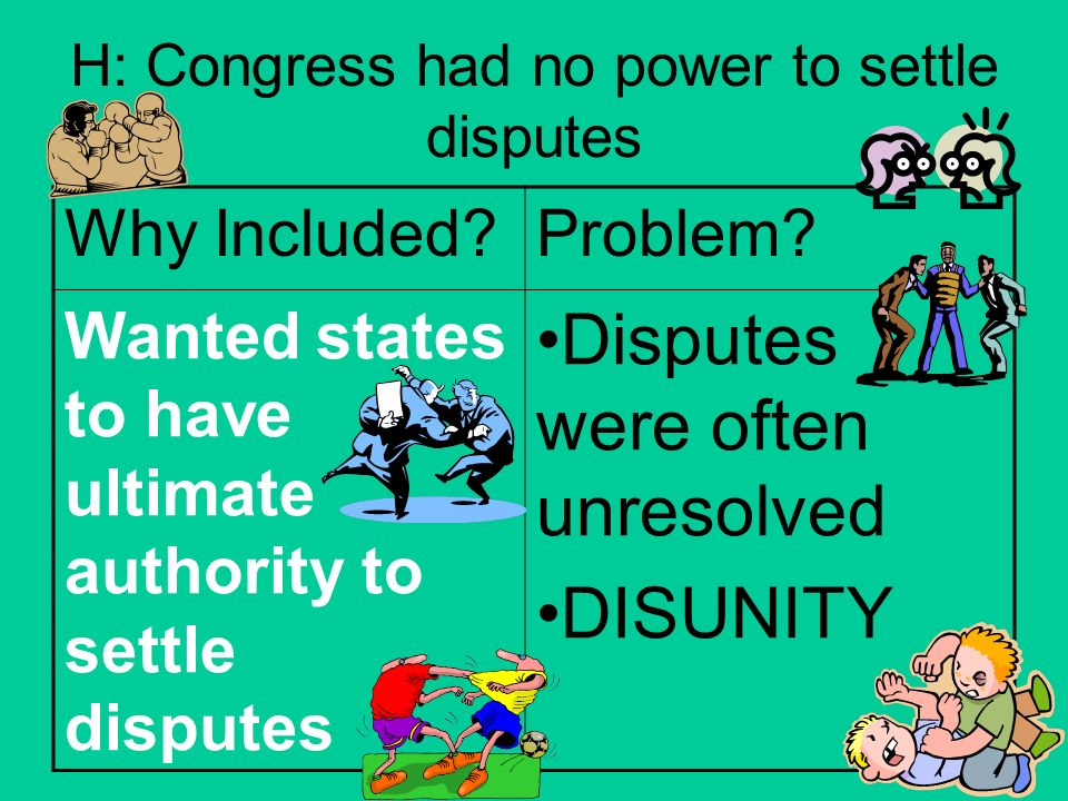 H: Congress had no power to settle disputes