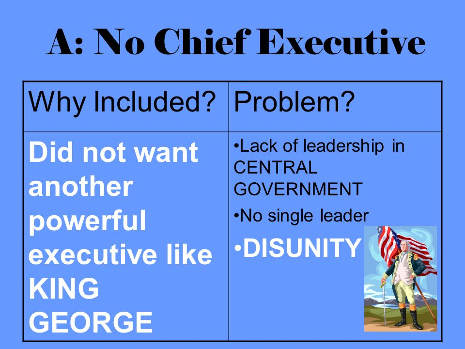Did not want another powerful executive like KING GEORGE