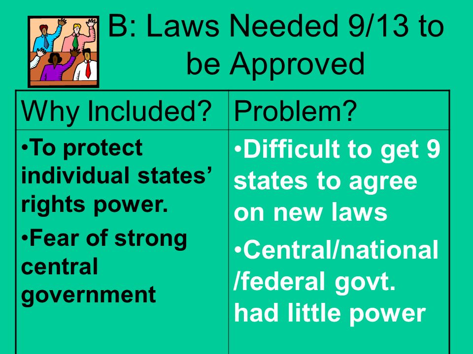 B: Laws Needed 9/13 to be Approved