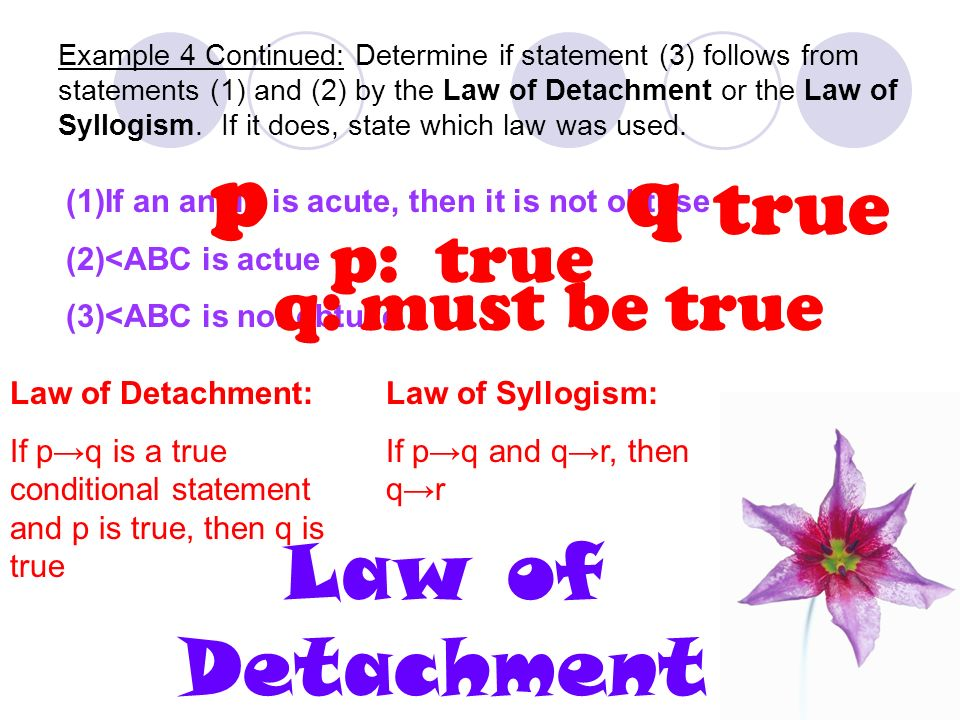 p q true Law of Detachment p: true q: must be true
