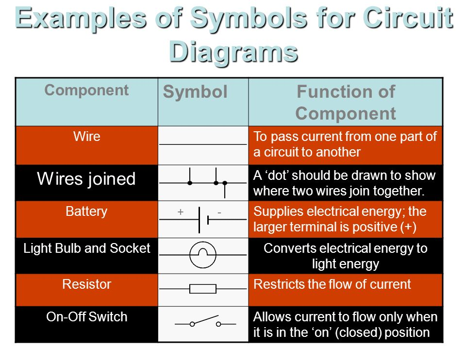 Examples of Symbols for Circuit Diagrams