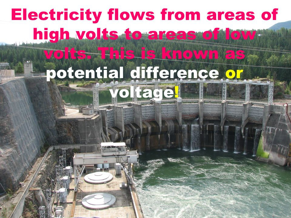 Electricity flows from areas of high volts to areas of low volts