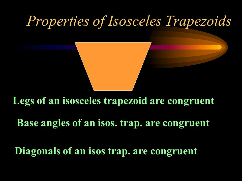 Properties of Isosceles Trapezoids