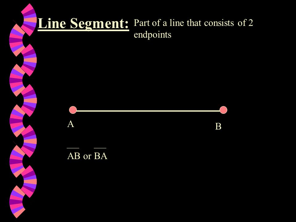 Line Segment: Part of a line that consists of 2 endpoints A B AB or BA