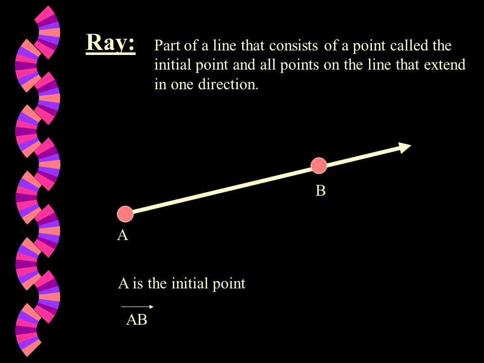 Ray: Part of a line that consists of a point called the initial point and all points on the line that extend in one direction.