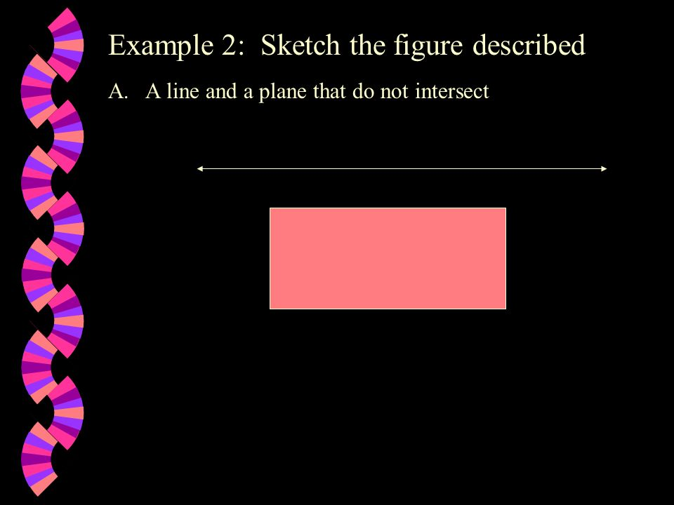 Example 2: Sketch the figure described