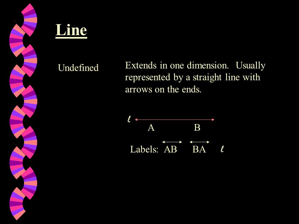 Line Extends in one dimension. Usually represented by a straight line with arrows on the ends. Undefined.