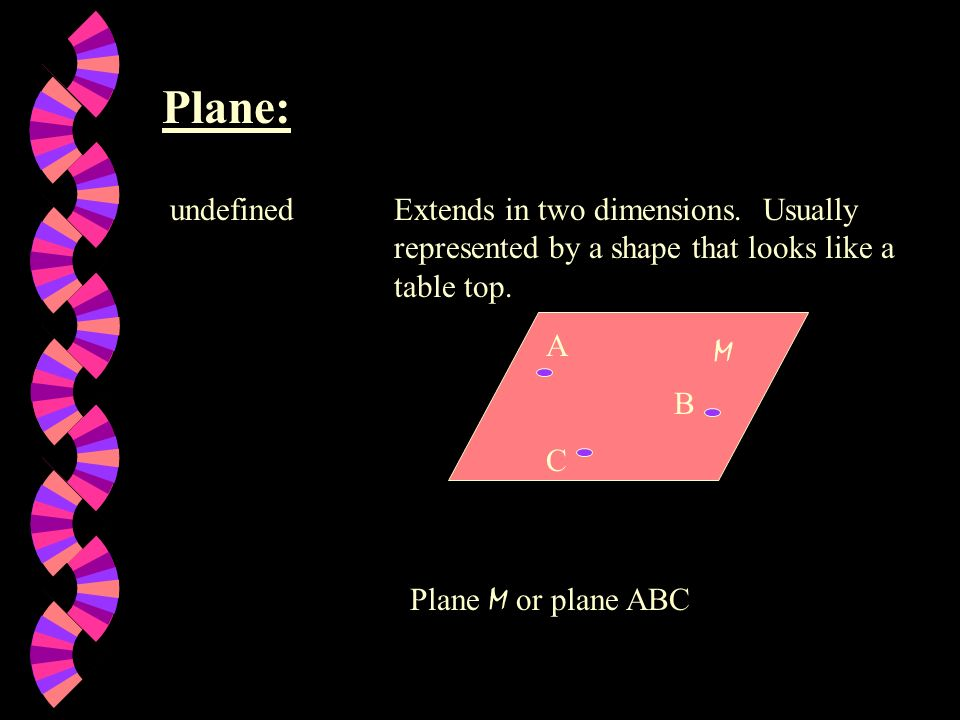 Plane: undefined. Extends in two dimensions. Usually represented by a shape that looks like a table top.