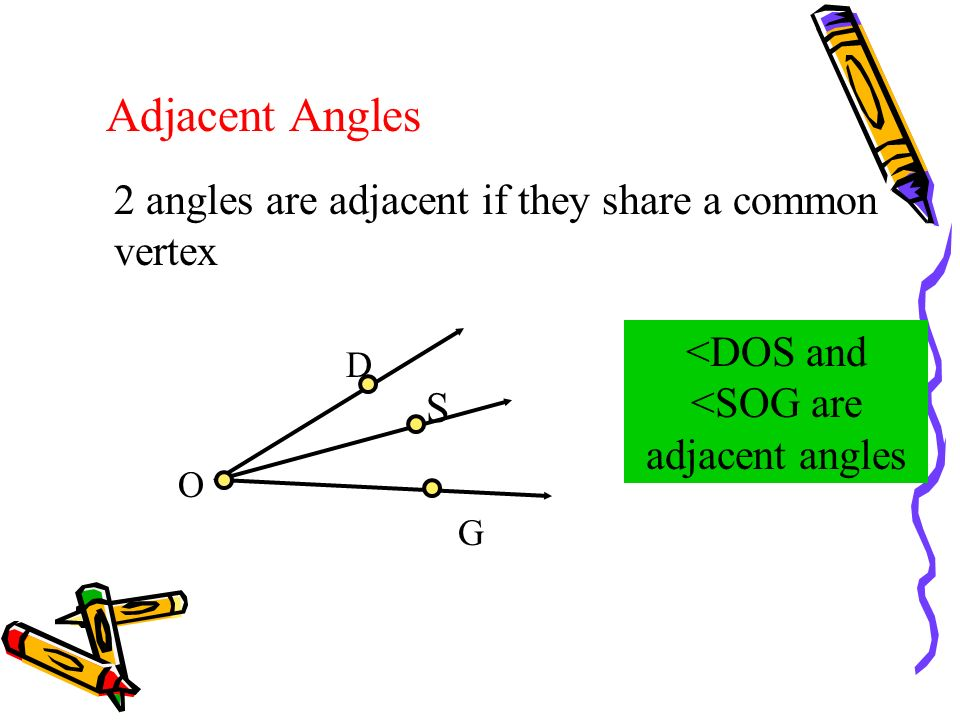 <DOS and <SOG are adjacent angles