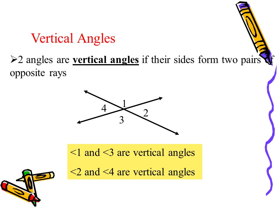 Vertical Angles 2 angles are vertical angles if their sides form two pairs of opposite rays. 1. 2.