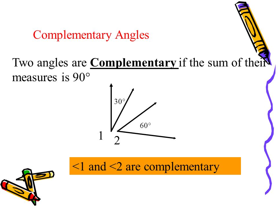 Two angles are Complementary if the sum of their measures is 90°