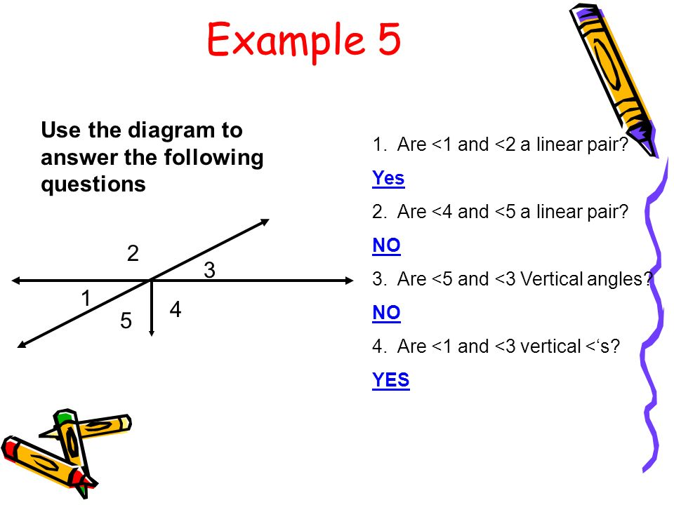 Example 5 Use the diagram to answer the following questions 2 3 1 4 5