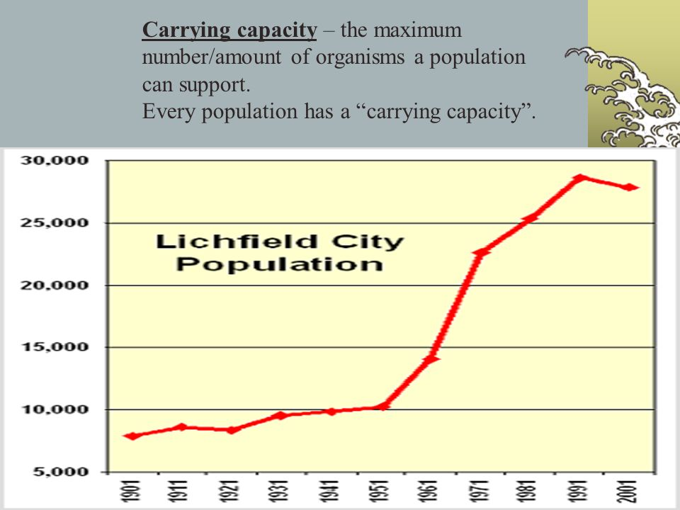 Carrying capacity – the maximum number/amount of organisms a population can support.