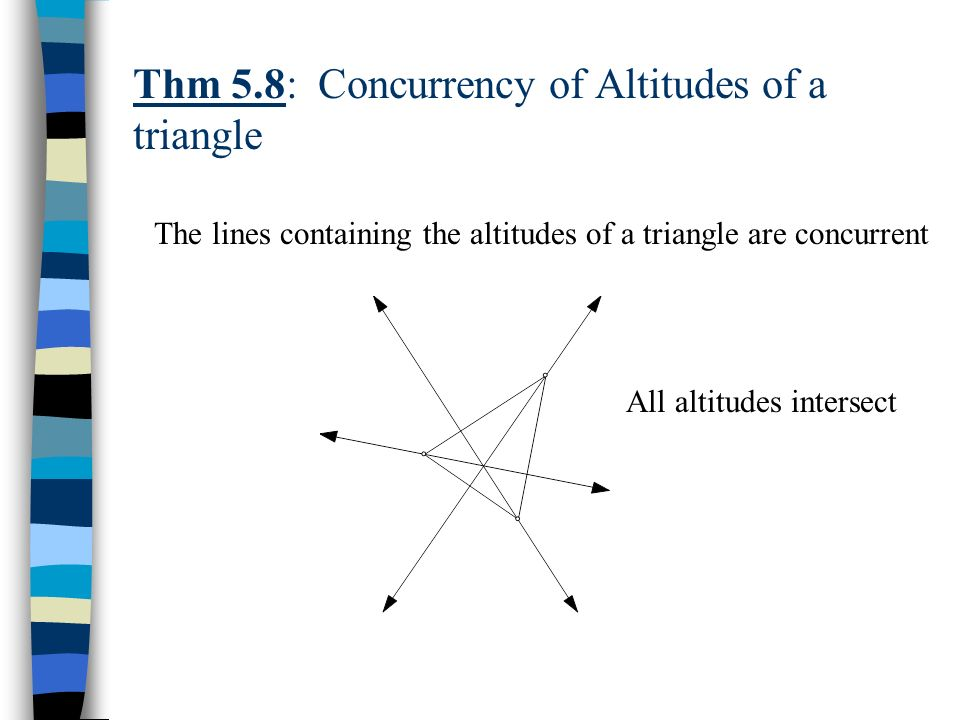 Thm 5.8: Concurrency of Altitudes of a triangle