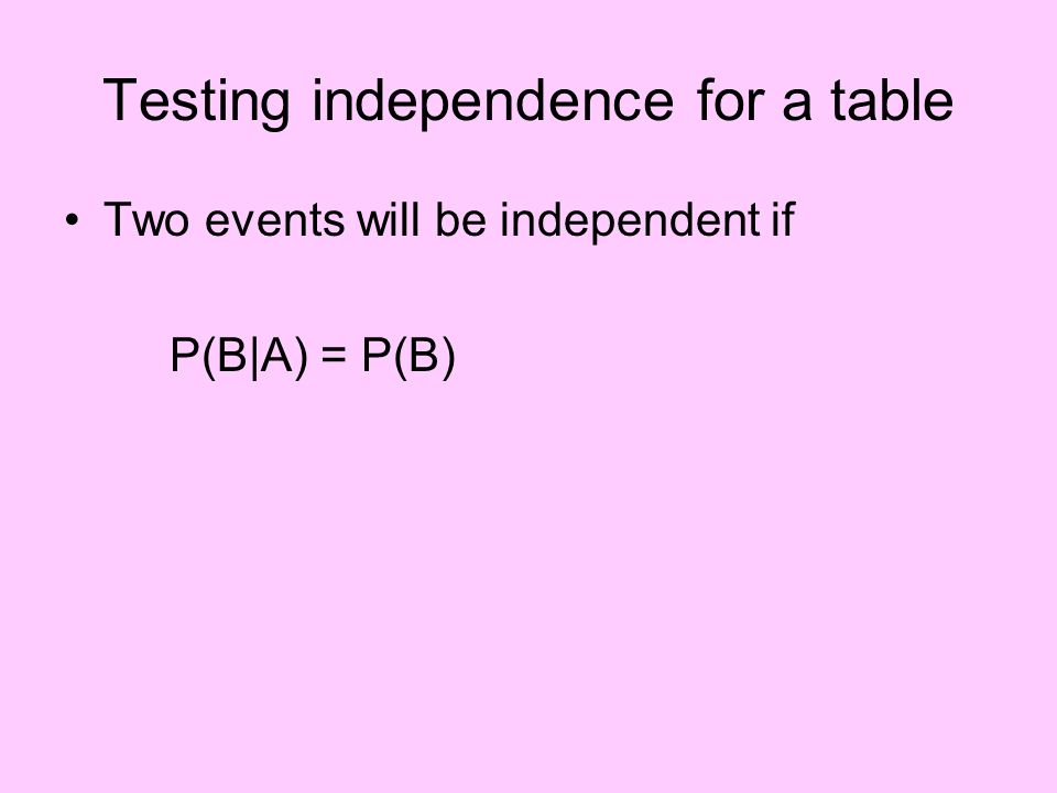 Testing independence for a table