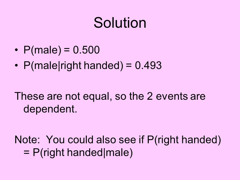 Solution P(male) = 0.500 P(male|right handed) = 0.493