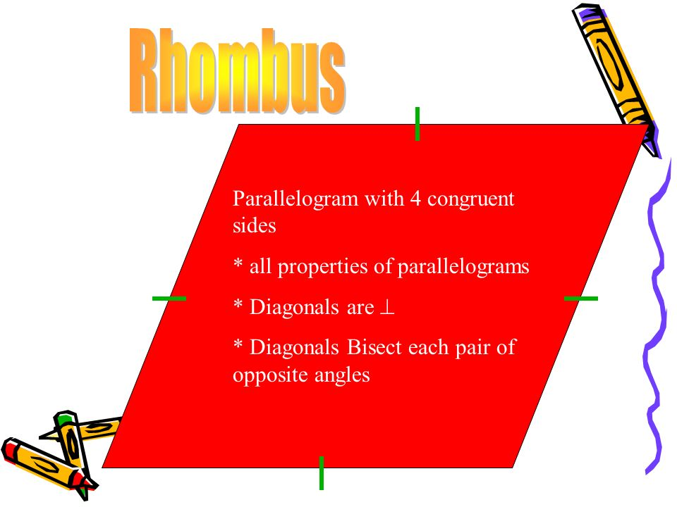 Rhombus Parallelogram with 4 congruent sides