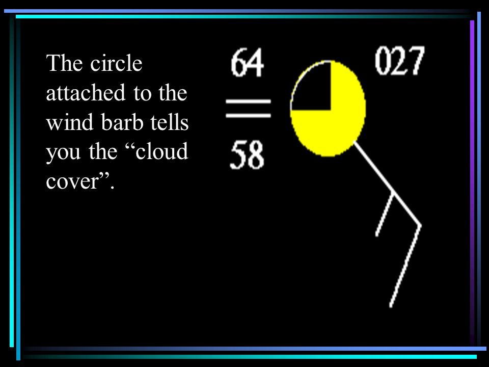 The circle attached to the wind barb tells you the cloud cover .