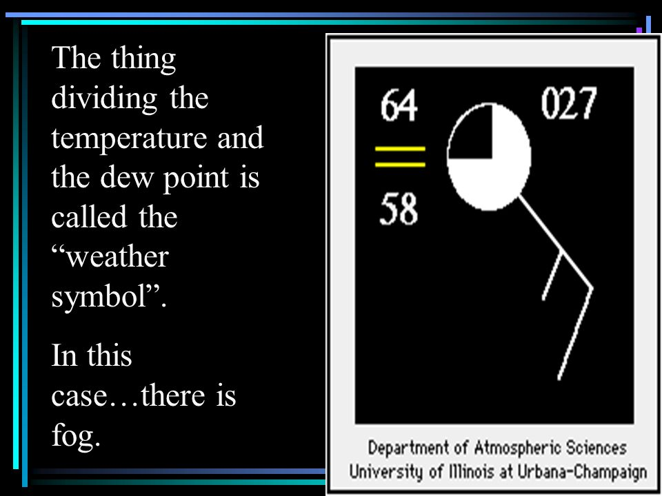 The thing dividing the temperature and the dew point is called the weather symbol .
