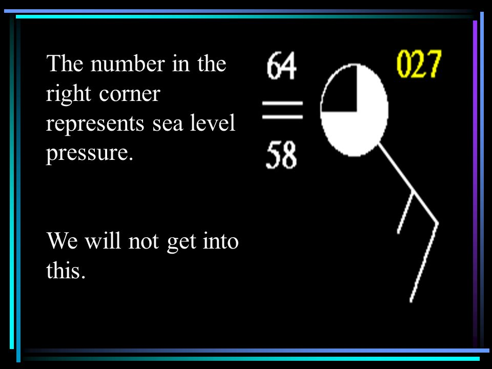 The number in the right corner represents sea level pressure.