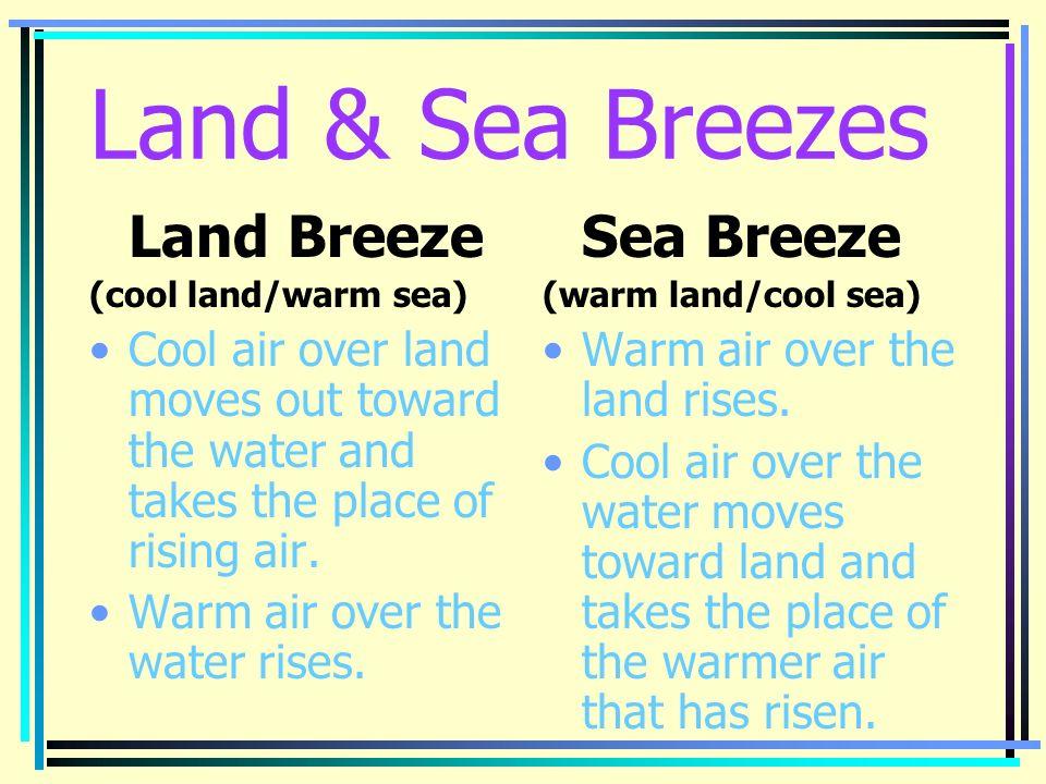 Land & Sea Breezes Land Breeze