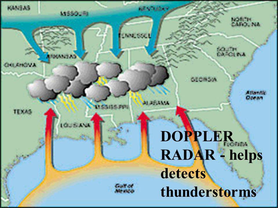 DOPPLER RADAR - helps detects thunderstorms