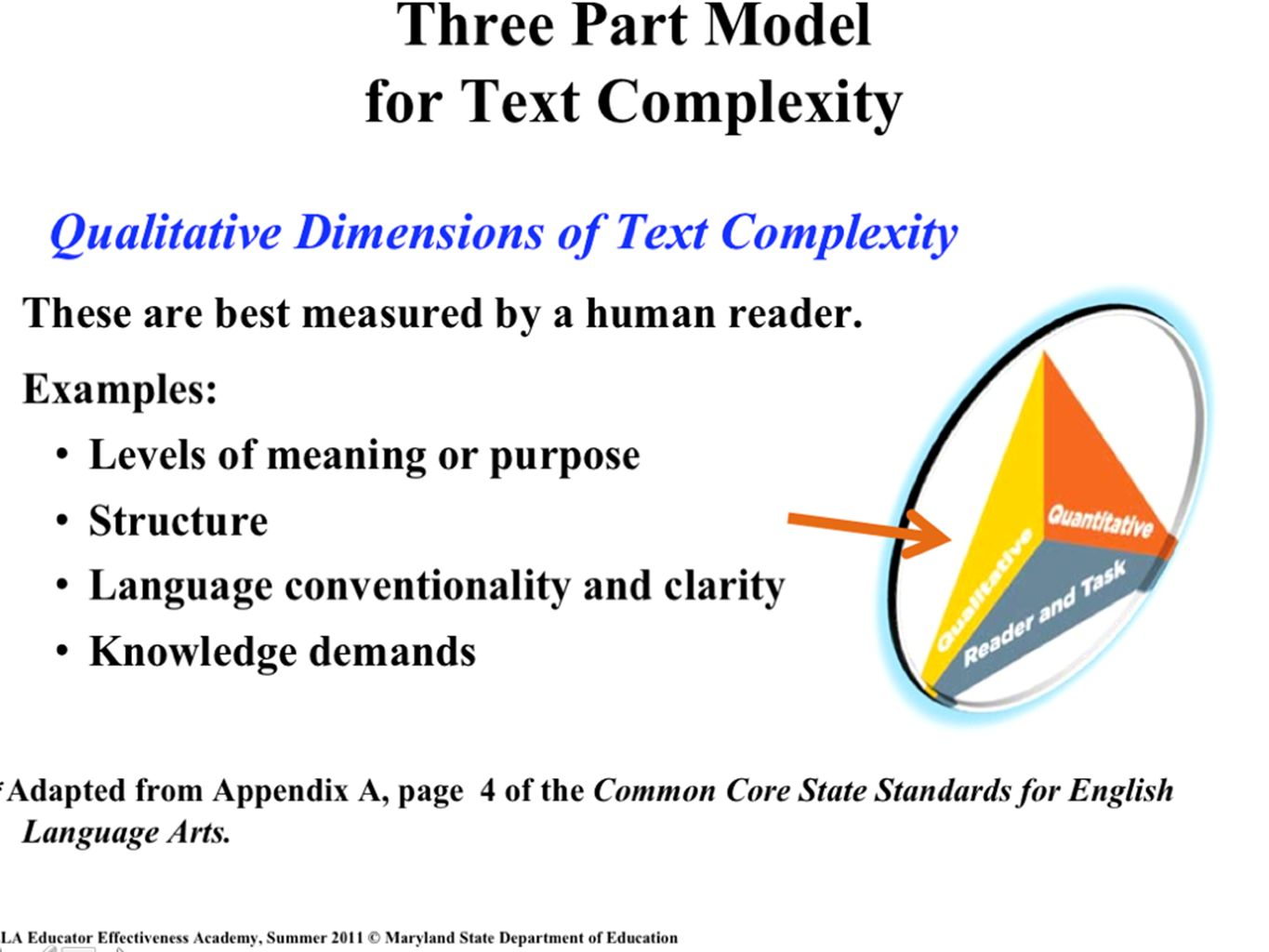 Missouri is developing an extensive rubric teachers can use to evaluate the qualitative measures of a text.