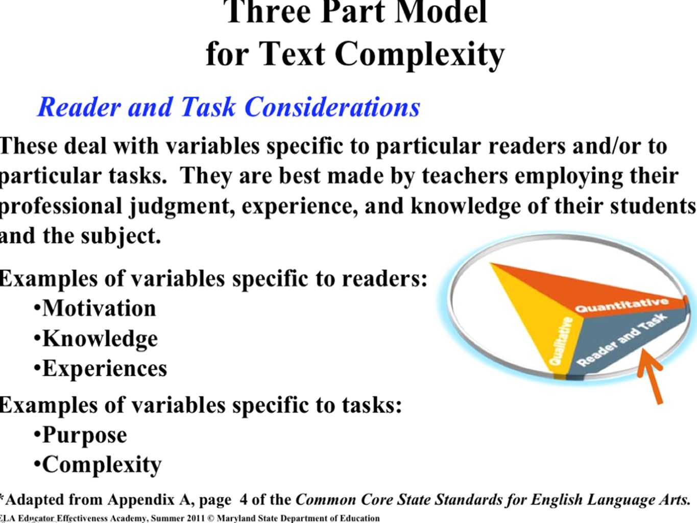 There is a checklist of questions you can use to evaluate for reader and task considerations. (High School CA PD--hand out these questions and have teachers practice with their piece of reading.) These are questions a teacher must ask him/herself to determine if a particular piece of reading meets the needs of the individual student and the task the teacher is wanting the reader to do. This is up to the individual teacher's judgement.