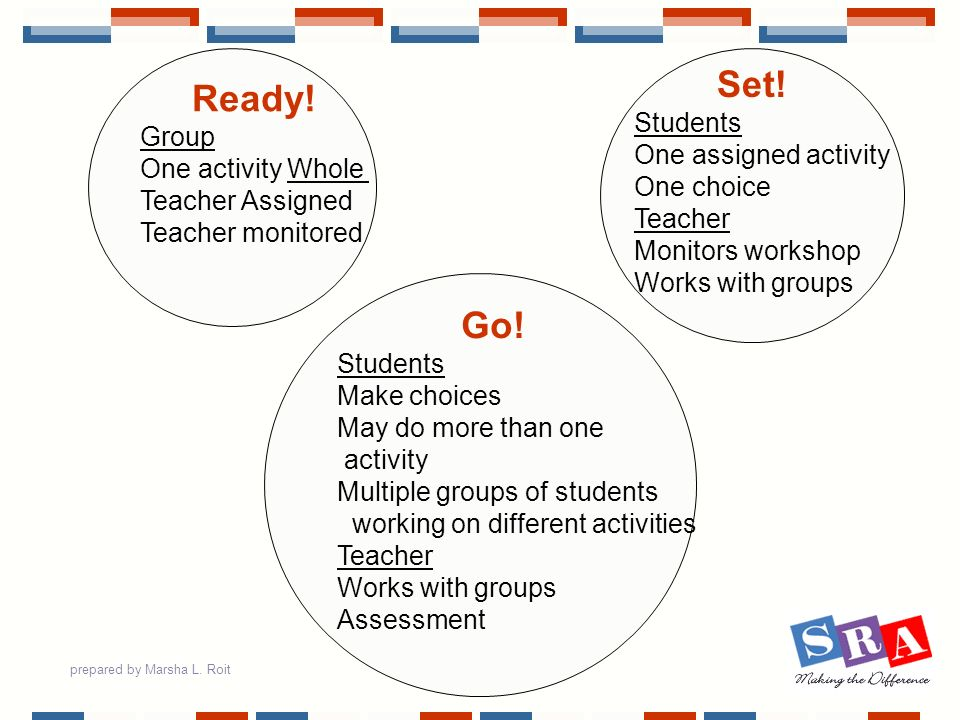 Ready! Group One activity Whole Teacher Assigned Teacher monitored
