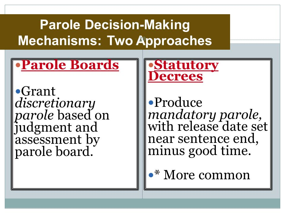 checkpoint parole and mandatory release Mandatory release is the date that he has to be released no matter what he could get out sooner in some cases, with parole or good time credit--but no matter what, he gets out on his mandatory release date this answer is provided for educational purposes only and is not intended as the practice of .
