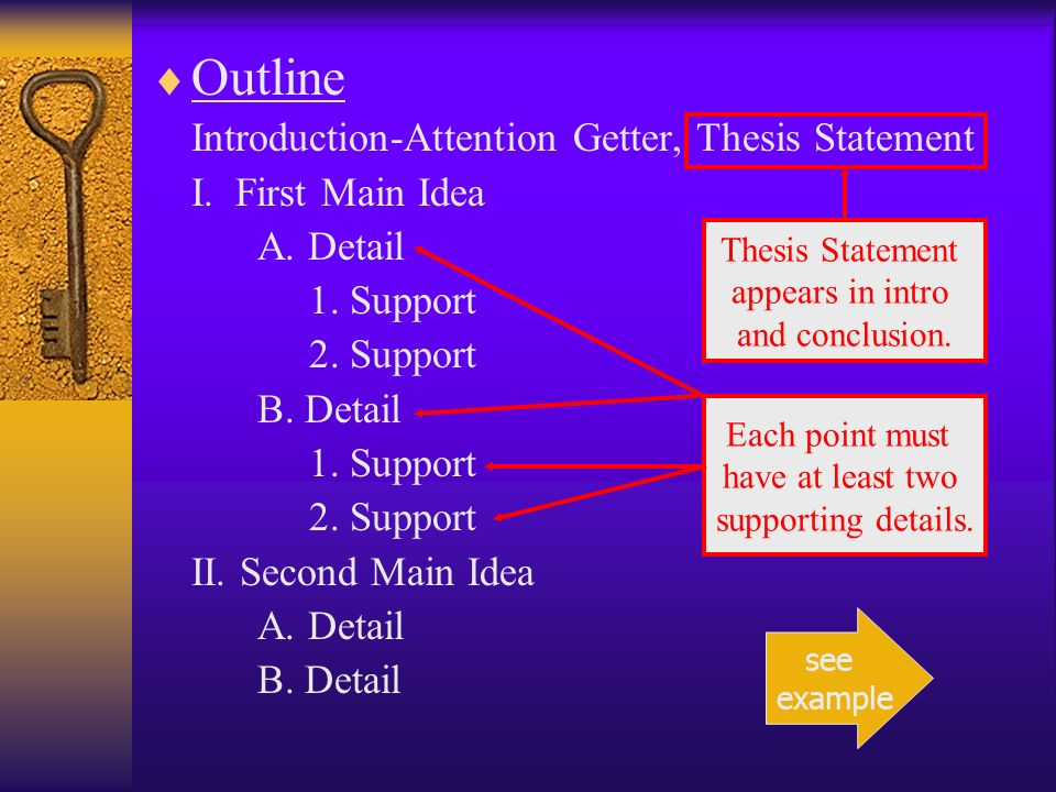 Outline Introduction-Attention Getter, Thesis Statement