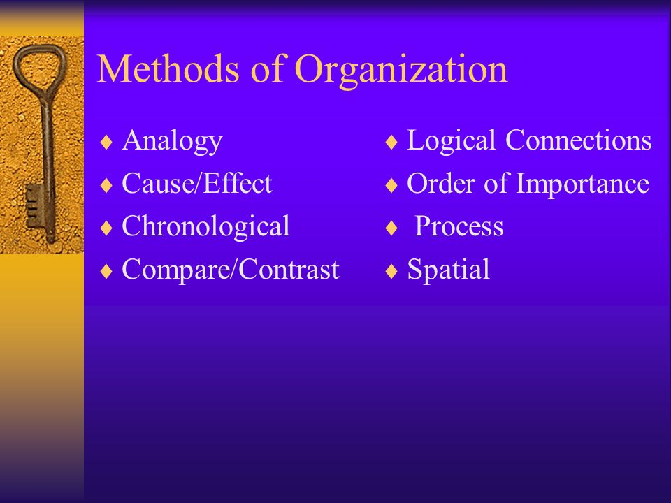 Methods of Organization