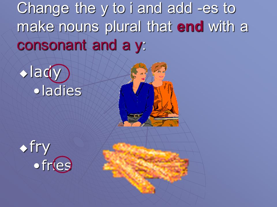 Change the y to i and add -es to make nouns plural that end with a consonant and a y: