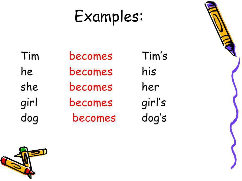 Examples: Tim becomes Tim's he becomes his she becomes her girl becomes girl's dog becomes dog's