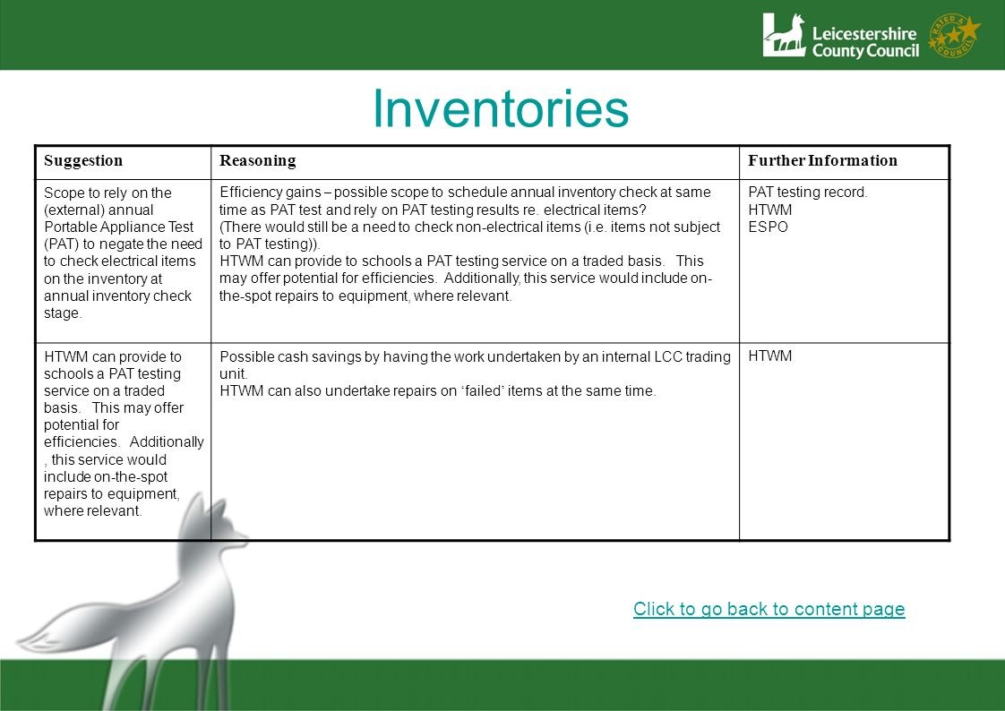 Inventories Click to go back to content page Suggestion Reasoning