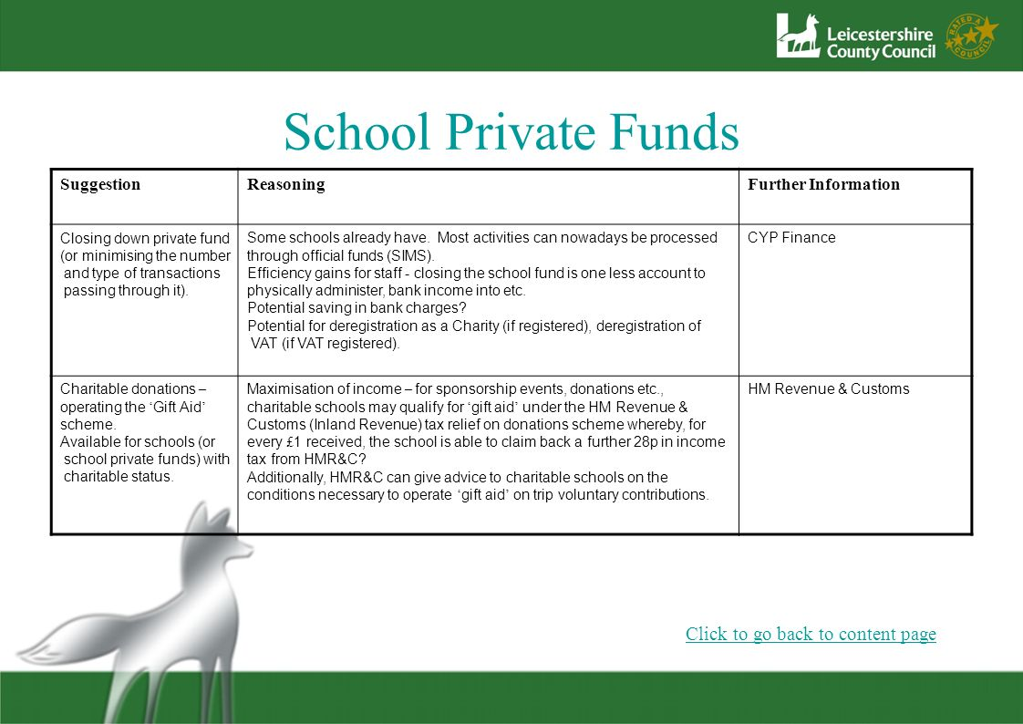 School Private Funds Click to go back to content page Suggestion