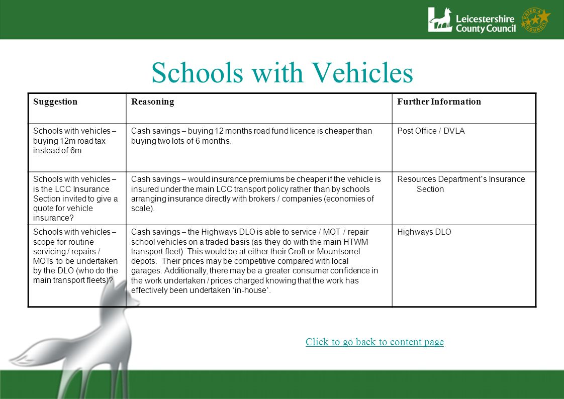 Schools with Vehicles Click to go back to content page Suggestion