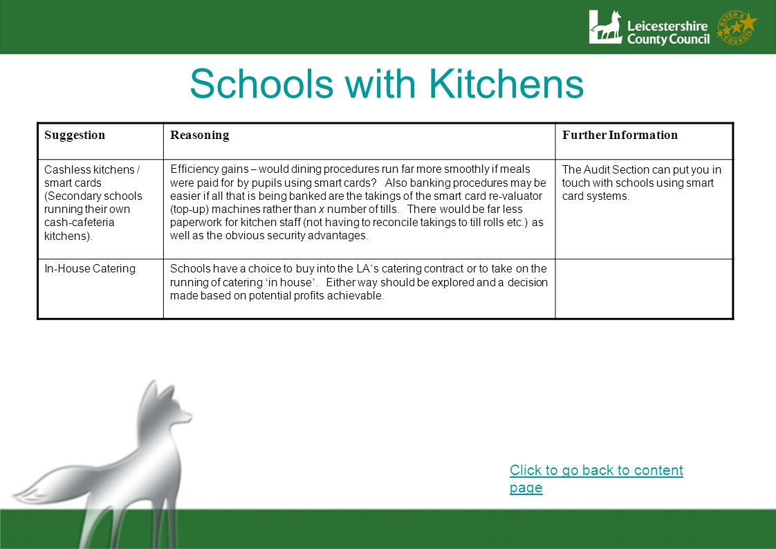 Schools with Kitchens Click to go back to content page Suggestion