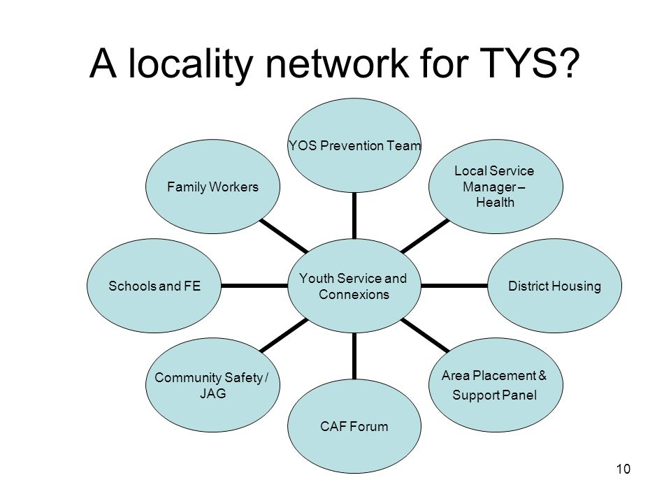 A locality network for TYS