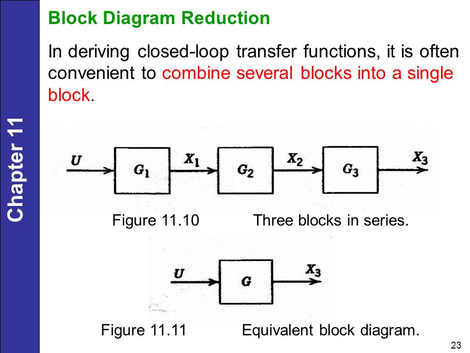 block diagram reduction calculator dynamic behavior and stability of closed-loop control ...