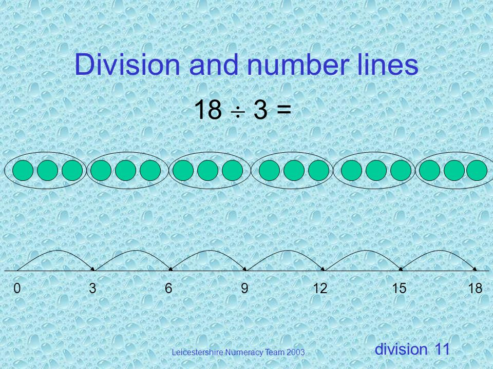 Division and number lines