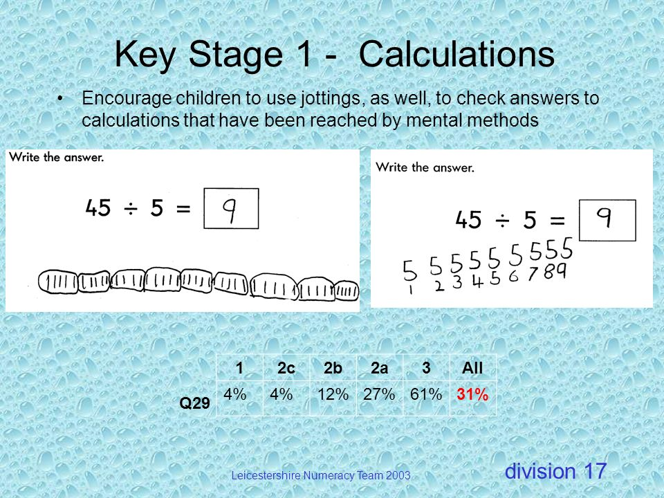 Key Stage 1 - Calculations