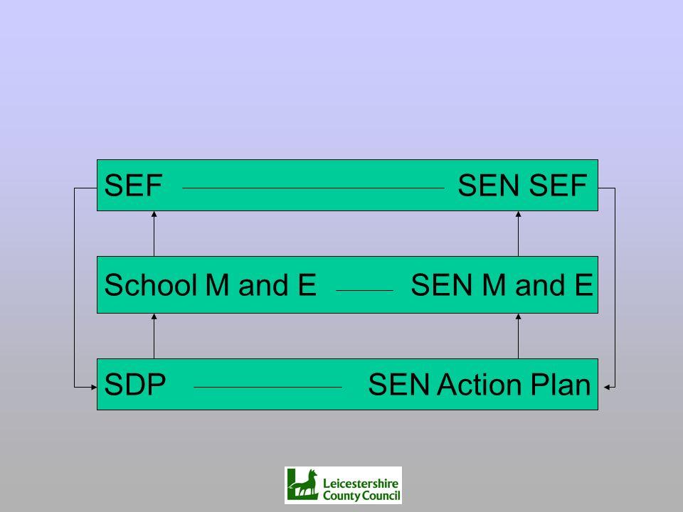 SEF SEN SEF School M and E SEN M and E.