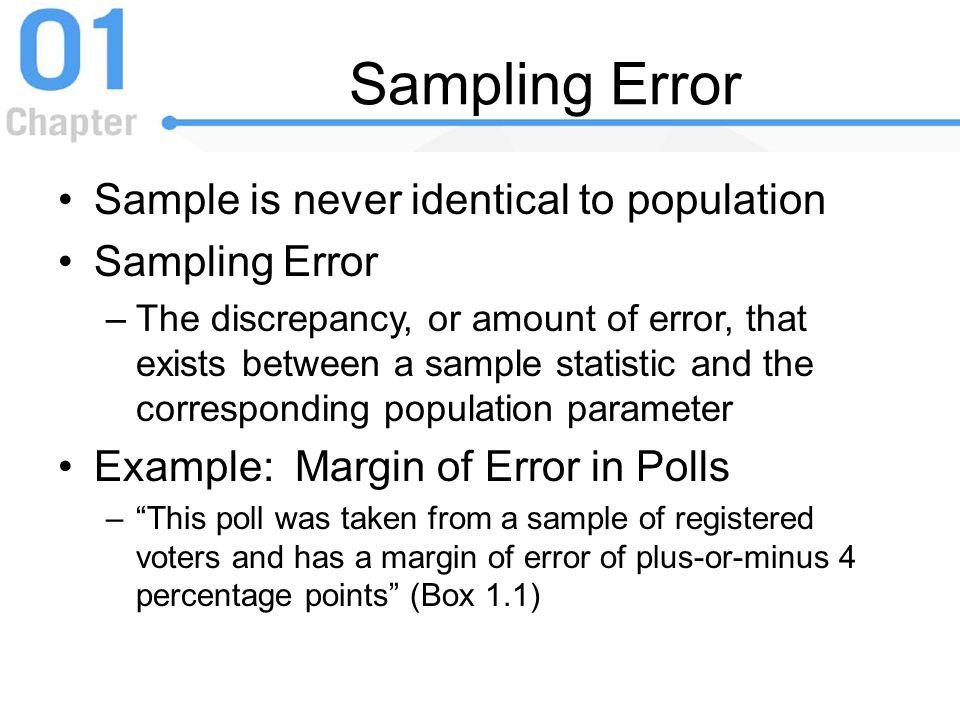Sampling Error Sample is never identical to population Sampling Error